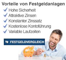 Festgeld Zinsen Vergleich