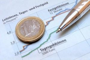 Tagesgeld Zinsen Vergleich